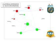 Clusters Selección Argentina